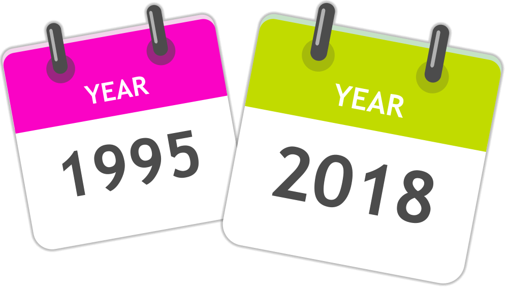 Calendars: 1995 and 2018